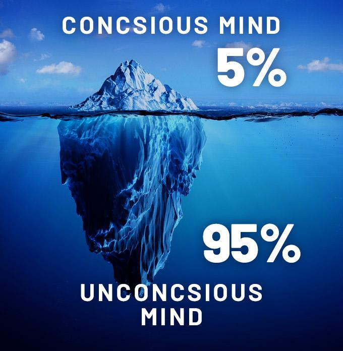 Conscious mind vs unconscious mind